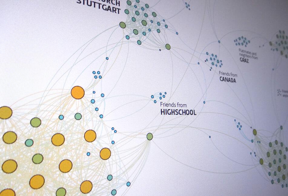 Social Network Vizualization using Facebook and Gephi